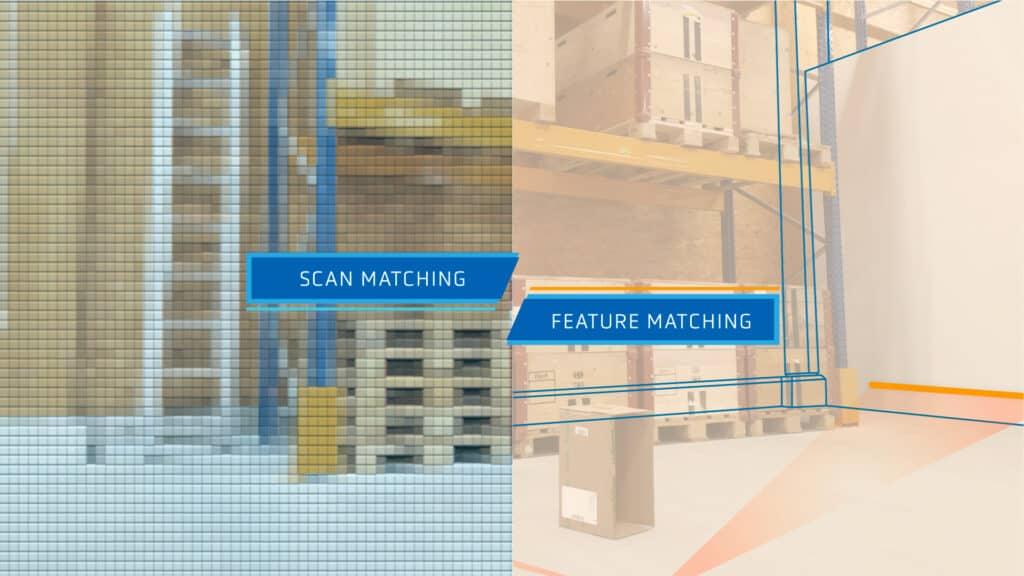 Navigazione naturale: Scan Matching verso Feature Matching